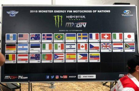 🔴Fin/Ended/Directo/Live-Presentación pilotos/MXoN/Team and riders 🌎  presentation