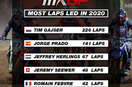 Vamos a echar un vistazo a quién lideró la mayor cantidad de vueltas durante la temporada 2020 del Campeonato Mundial de Motocross FIM – MXGP ¡Aquí está el top 5!